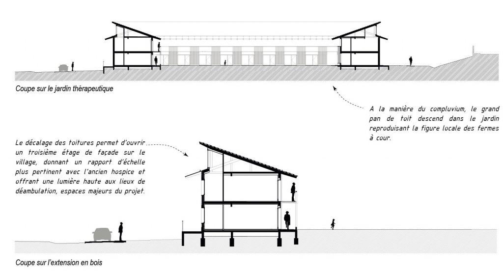 MRA dessins planche 2