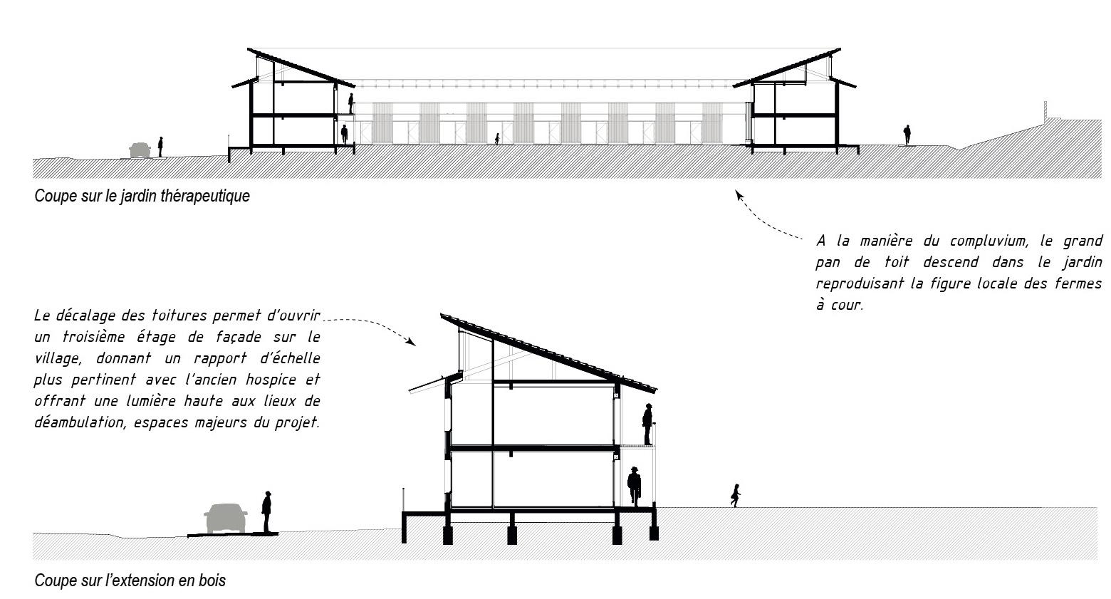 Maison de retraite arlanc avec l atelier d 39 architecture simon teyssou boris bouchet architectes - Coupe et section dessin technique ...